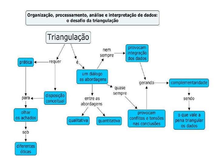 desafio-da-triangulao-8-728