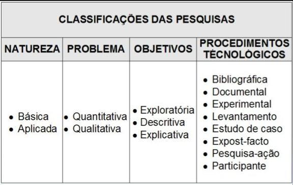 tcnicas-para-a-coleta-de-dados-5-638
